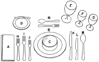 Proper Table Setting - Picture of proper table setting
